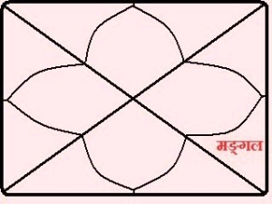 Mangal-9-300x225