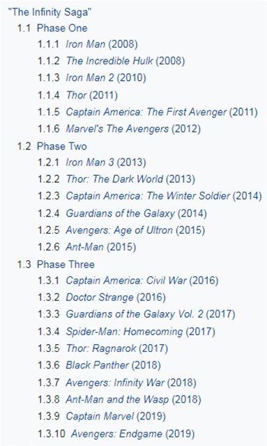 avenger endgame list 95317.jpg